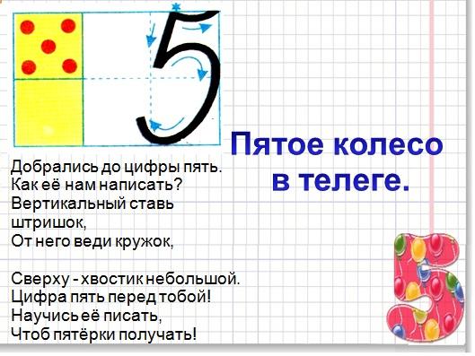 Образцы Написания Цифр Для 1 Класса - фото 8